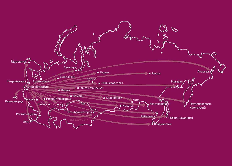 Работа с регионами
